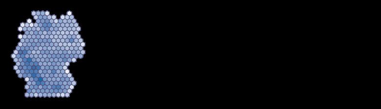 MikroSim